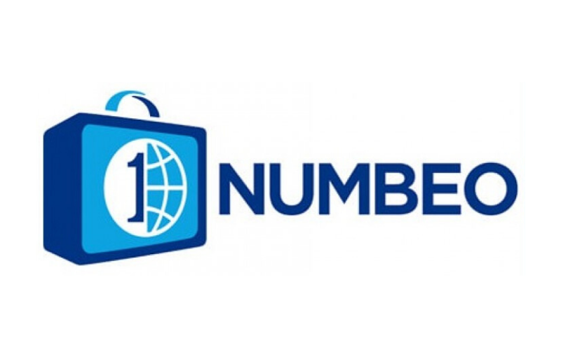 numbeo cost of living
